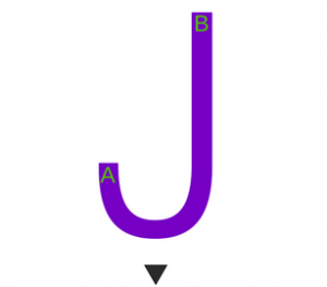 Purple J Curve